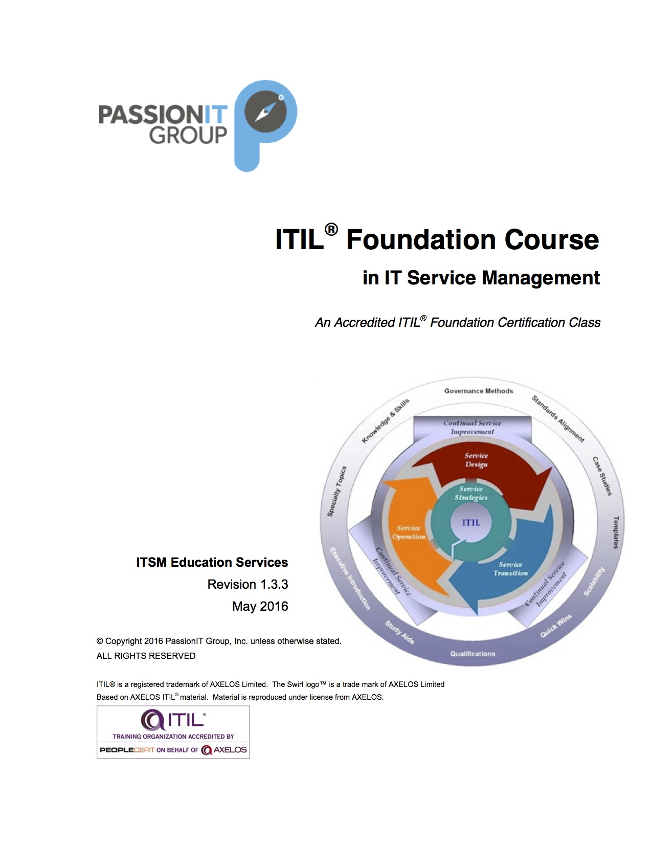 Itil Foundation Course Pack Itprotv Passionit Group